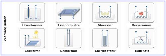 ochsner-energietechnik_waermequellen